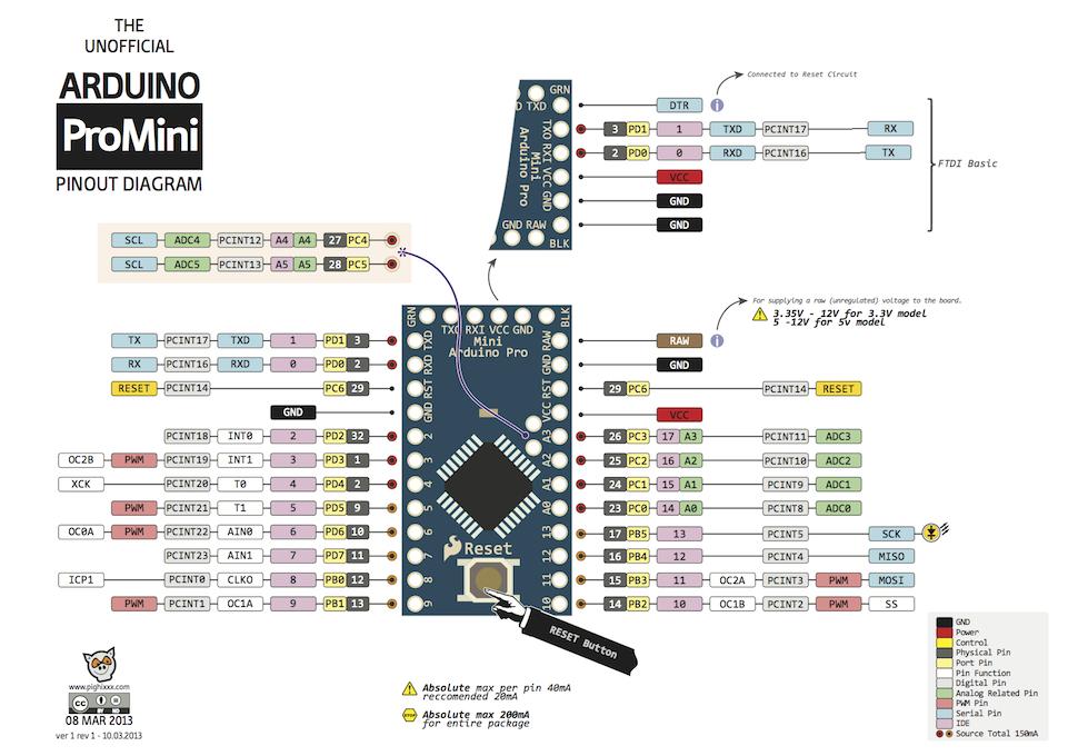 Arduino Pro Mini